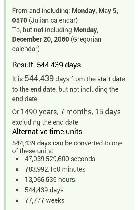 Date of Birth | hiddenislamiccodes